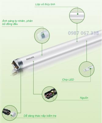 Bóng LED Philips Ecofit 16W 765 T8